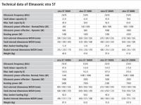 Elmasonic X-tra ST 2500H
