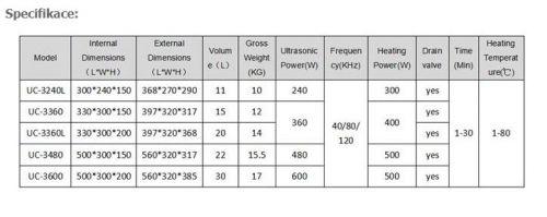 Přehled výrobků třífrekvenčních čističek